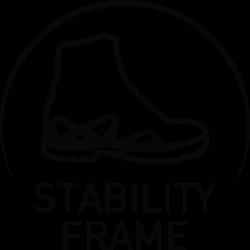 Stability Frame
