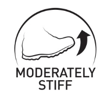 moderately stiff